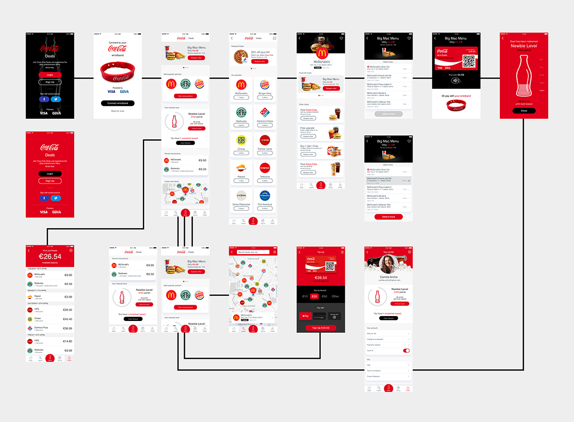 CocaCola_UserFlow_1170